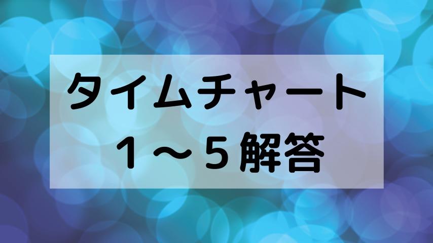タイムチャートの練習問題1〜5解答