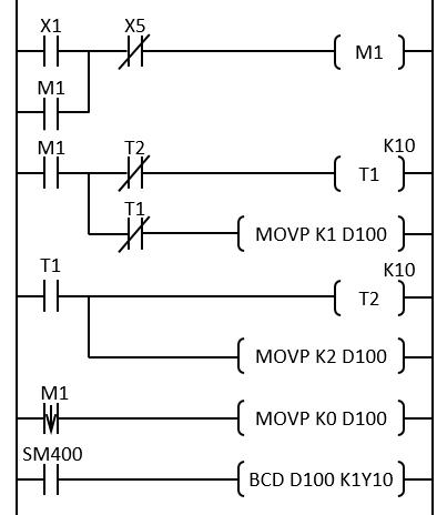 数字を交互に表示する回路